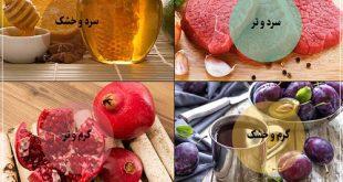 میوه های سرد مزاج و گرم مزاج را بشناسید