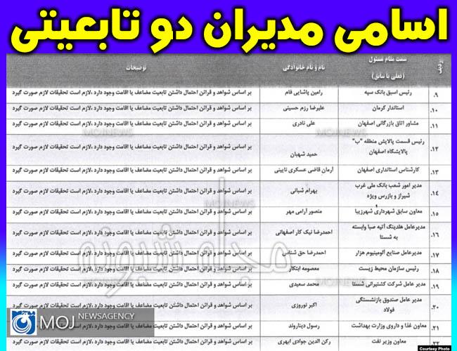 اسامي مديران دو تابعيتي + لیست و فهرست اسامی مدیران دارای تابعیت آمریکا و اروپا