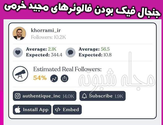 فاوئرهای جعلی مجيد خرمی سرپرست روابط عمومی شهرداری مشهد