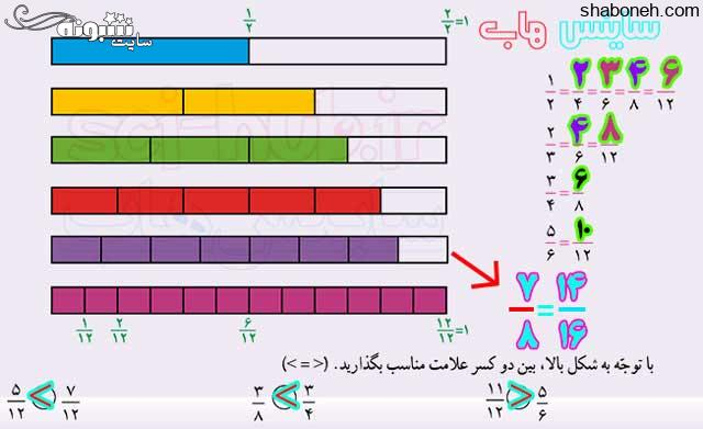 جواب تمرین صفحه ی ۴۰ ریاضی ششم
