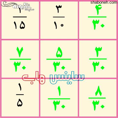 جواب مربع (جدول) صفحه ۴۱ ریاضی ششم