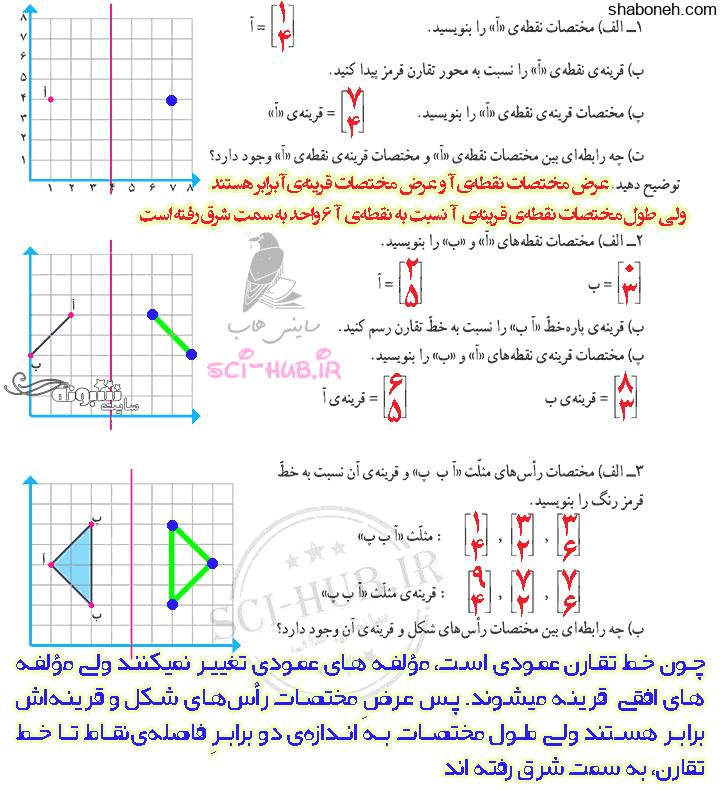 جواب درس تقارن و مختصات ریاضی ششم