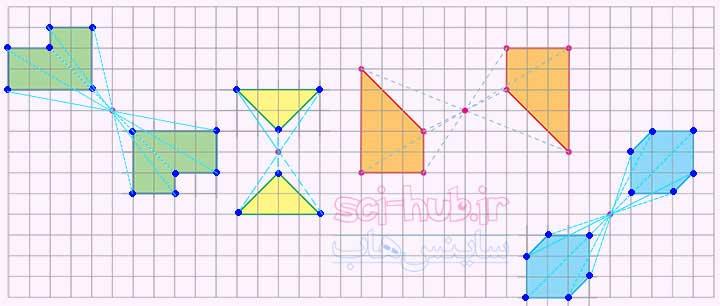 ریاضی ششم فصل ۴ با جواب