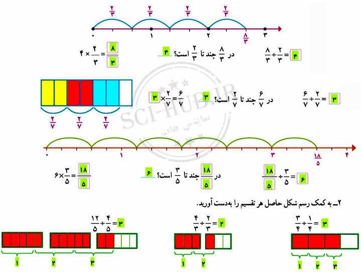 جواب فعالیت صفحه ۳۲ ریاضی ششم