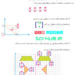 جواب تمرین های ریاضی ششم ابتدایی فصل چهارم (تقارن و مختصات) فصل 4