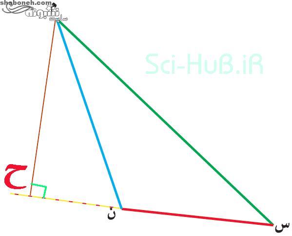 جواب فصل ۵ ریاضی ششم