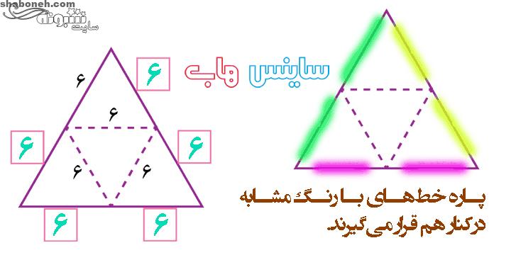 درس حجم و جرم ریاضی ششم با جواب