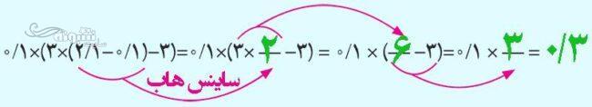 جواب سوالات ریاضی ششم (فصل هفتم تقریب) با جواب فصل 7