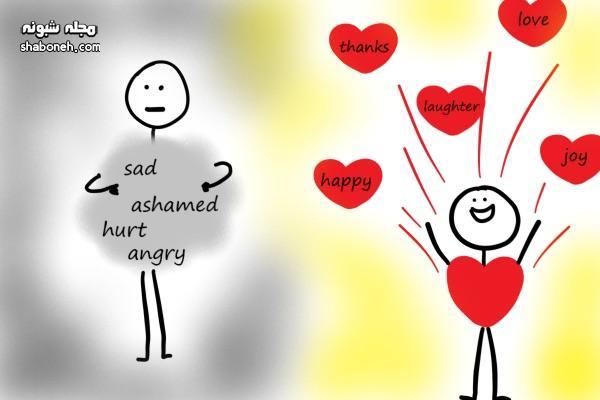 تبریک روز جهانی روانشناس به انگلیسی با ترجمه فارسی + عکس و استیکر