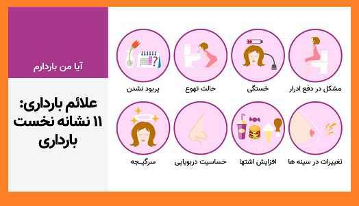 علائم بارداری بعد از چند روز ظاهر میشود؟ (علائم بارداری در هفته اول بعد از لقاح)