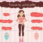 علائم اولیه بارداری در هفته اول و دوم وسوم و چهارم و پنجم