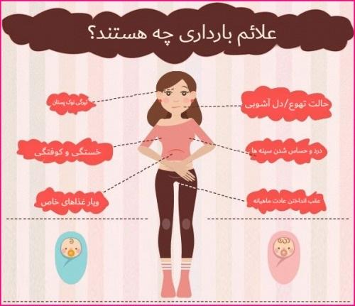 علائم بارداری در هفته اول و دوم وسوم و چهارم و پنجم